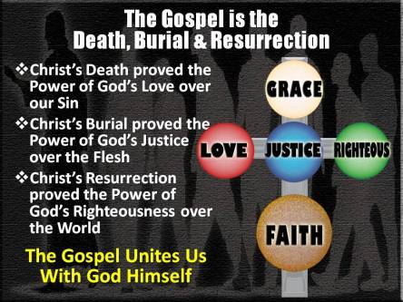 the-gospel-is-the-death-burial-and-resurrection-of-jesus-christ